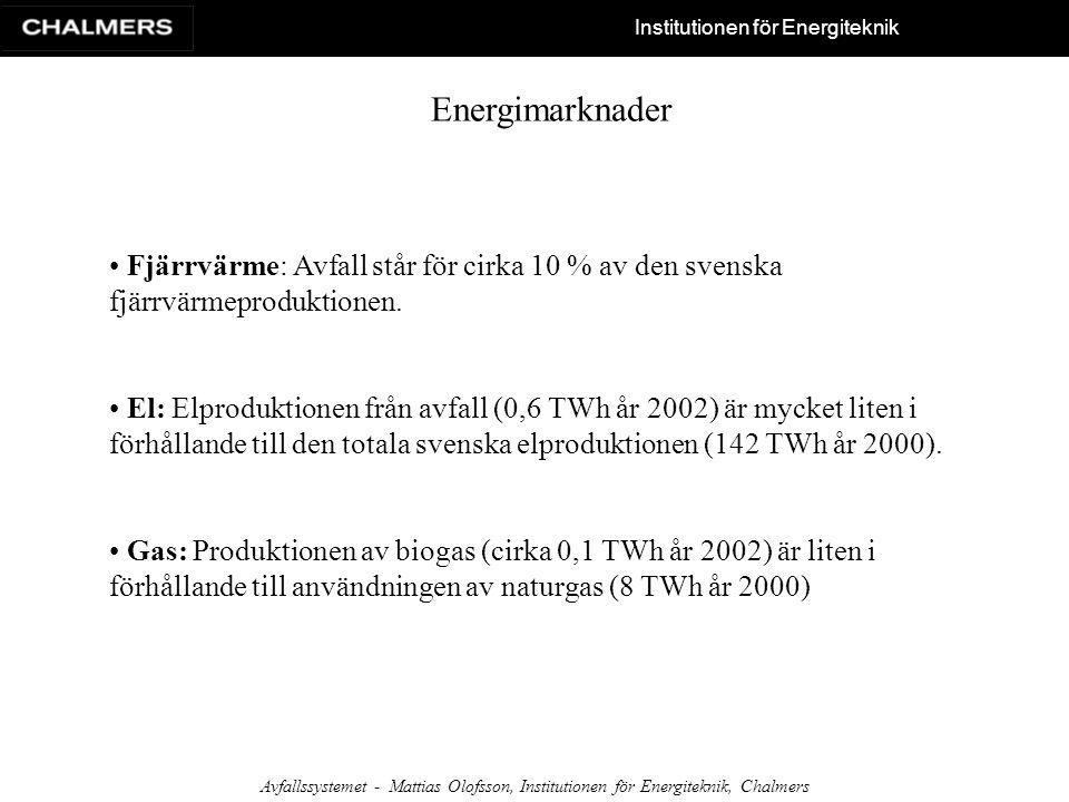 Energimarknader Fjärrvärme: Avfall står för cirka 10 % av den svenska fjärrvärmeproduktionen.
