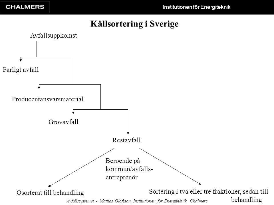 Källsortering i Sverige