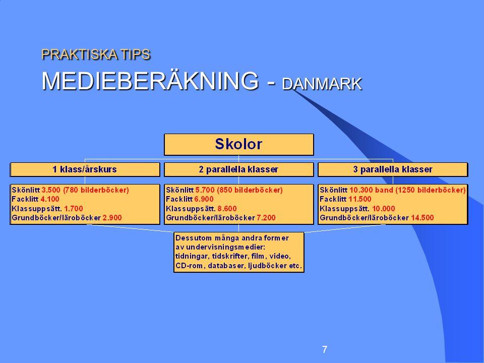 PRAKTISKA TIPS MEDIEBERÄKNING - DANMARK