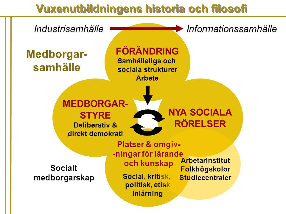 Vuxenutbildningens historia och filosofi