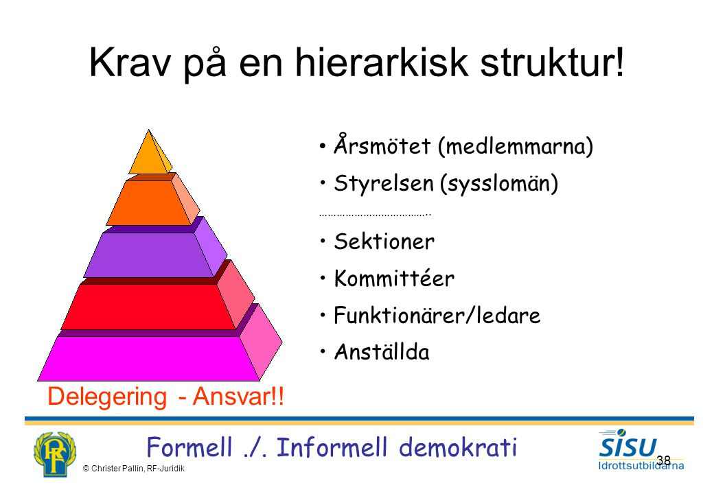 Krav på en hierarkisk struktur!