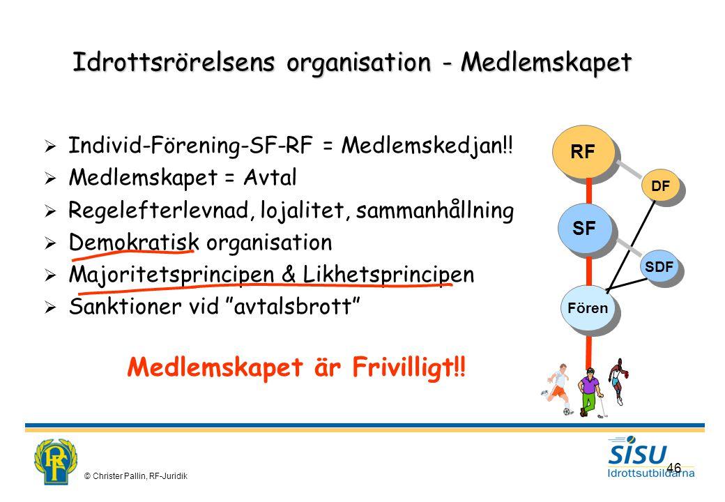 Idrottsrörelsens organisation - Medlemskapet