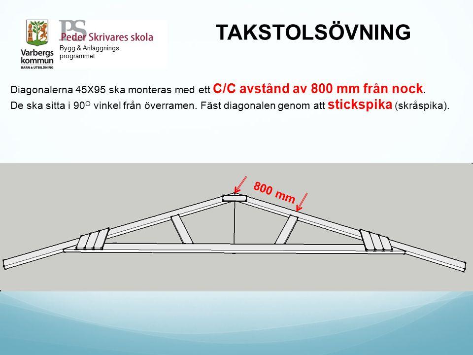 TAKSTOLSÖVNING Bygg & Anläggnings programmet. Diagonalerna 45X95 ska monteras med ett C/C avstånd av 800 mm från nock.