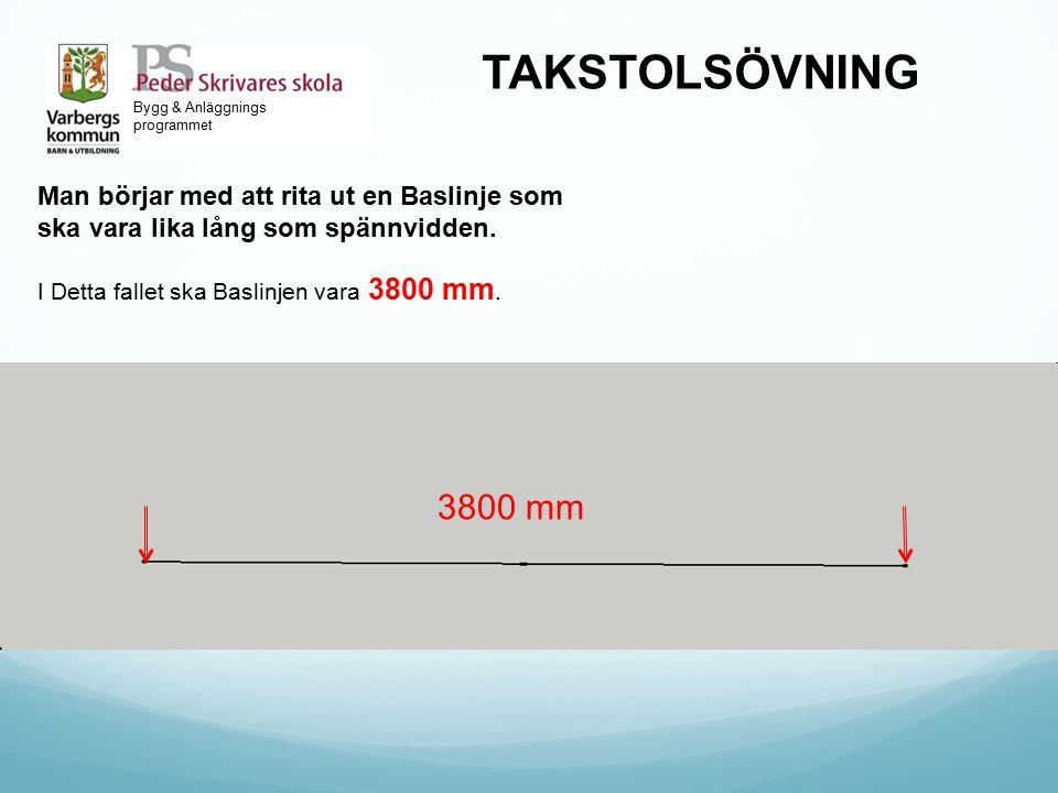 TAKSTOLSÖVNING Bygg & Anläggnings programmet. Man börjar med att rita ut en Baslinje som ska vara lika lång som spännvidden.