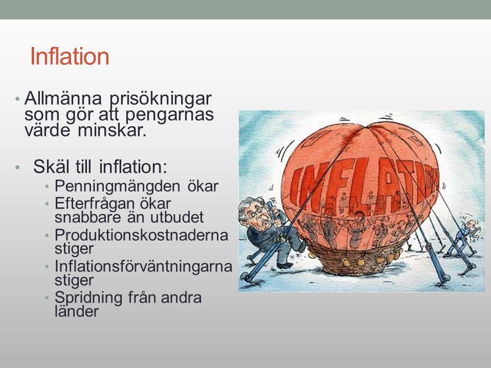 Inflation Allmänna prisökningar som gör att pengarnas värde minskar.