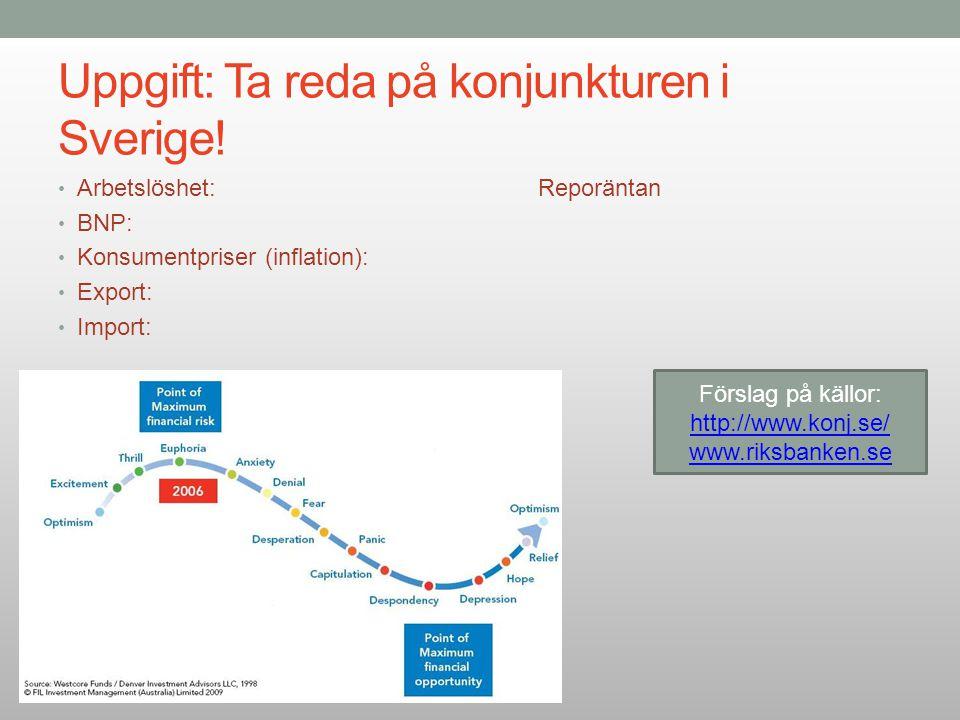 Uppgift: Ta reda på konjunkturen i Sverige!