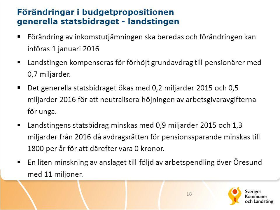 Förändringar i budgetpropositionen generella statsbidraget - landstingen