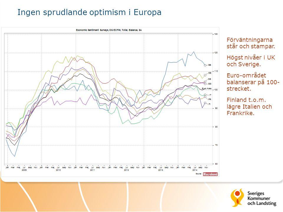 Ingen sprudlande optimism i Europa
