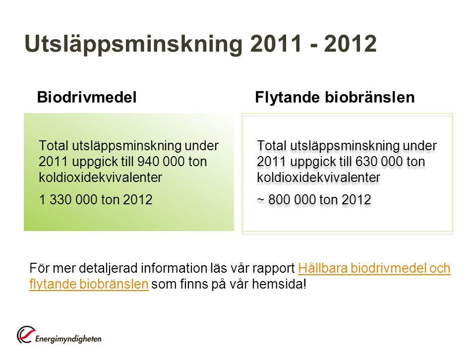 Utsläppsminskning 2011 - 2012 Biodrivmedel Flytande biobränslen