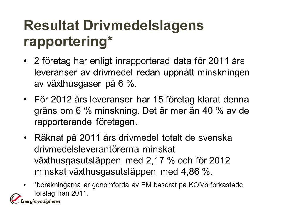 Resultat Drivmedelslagens rapportering*