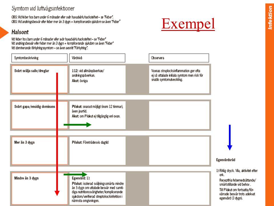 Exempel Mikael Karlson 08-10-10