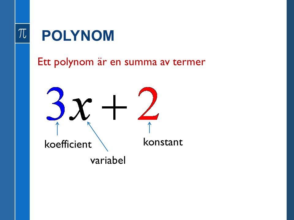 POLYNOM Ett polynom är en summa av termer konstant koefficient