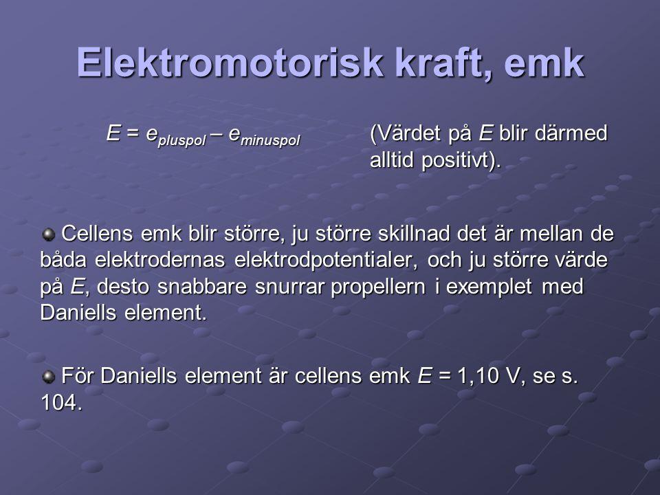 Elektromotorisk kraft, emk