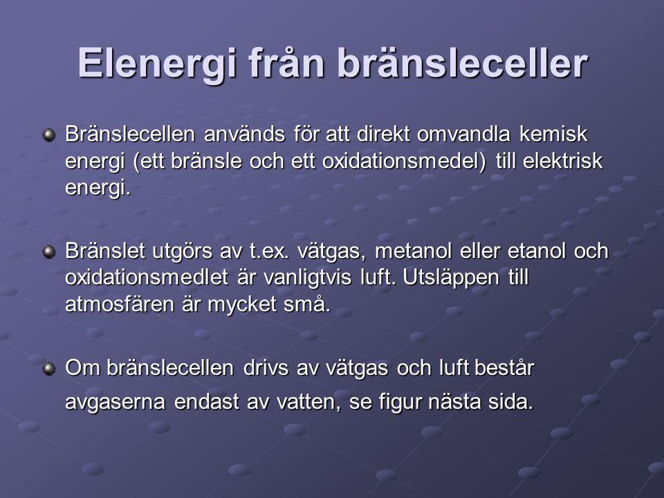 Elenergi från bränsleceller