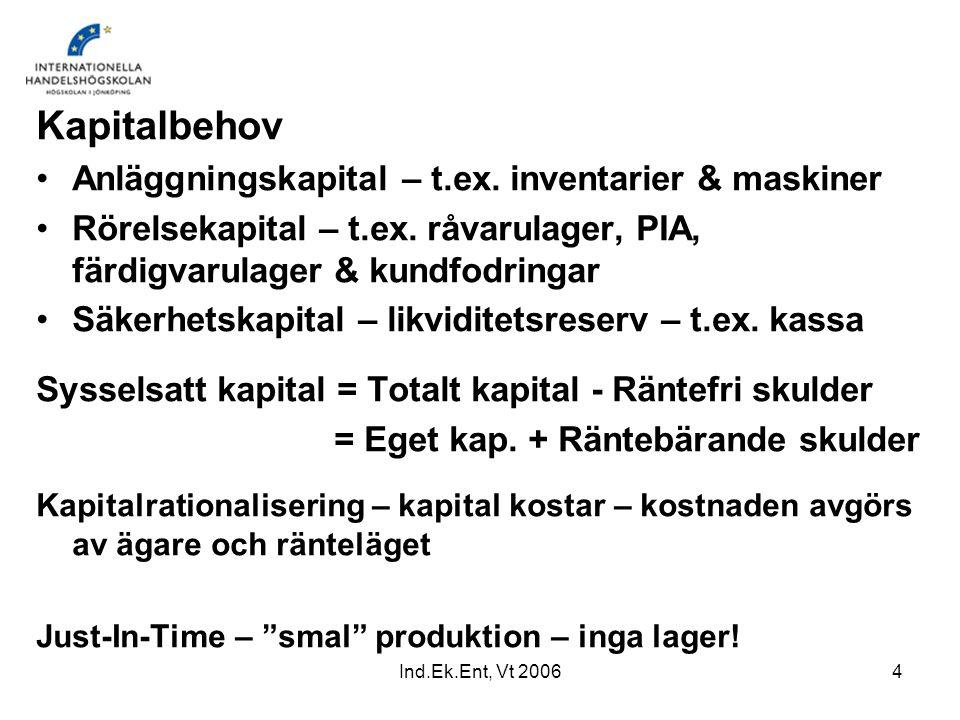 Kapitalbehov Anläggningskapital – t.ex. inventarier & maskiner