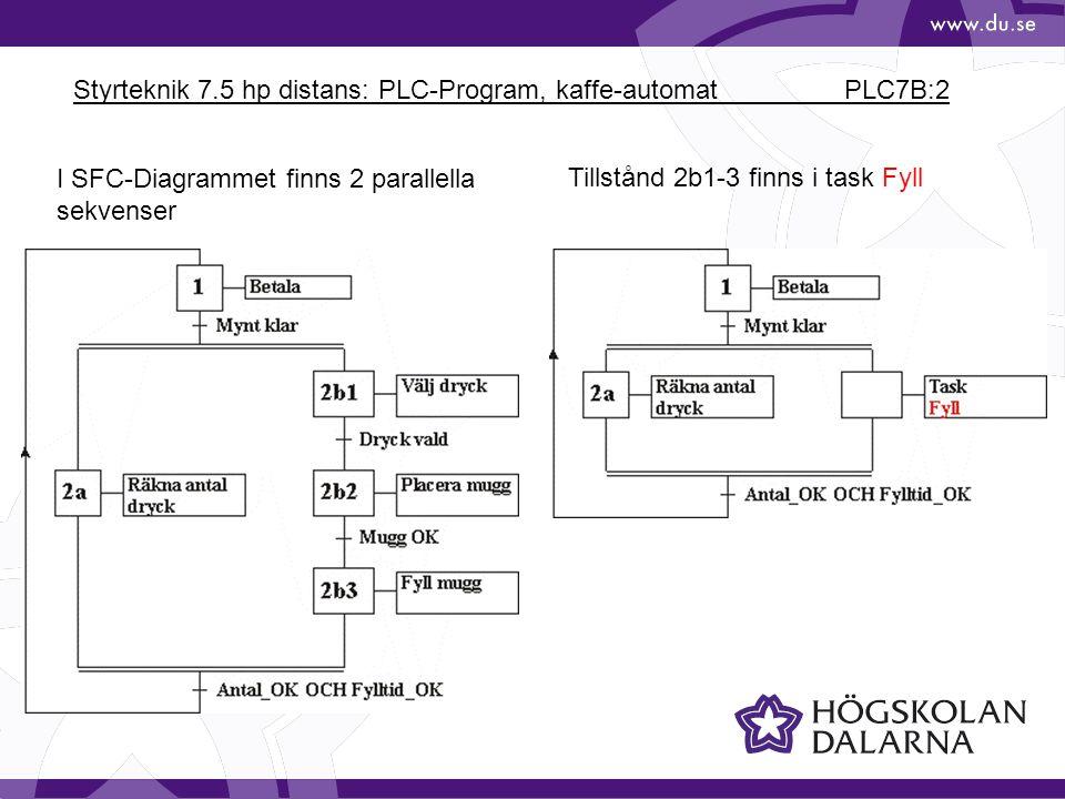Styrteknik 7.5 hp distans: PLC-Program, kaffe-automat PLC7B:2