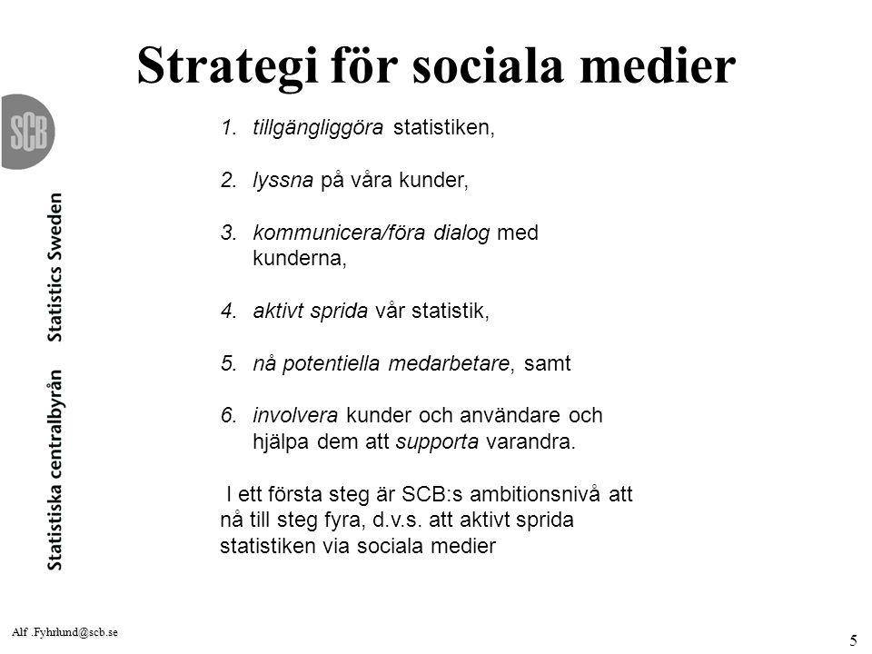 Strategi för sociala medier