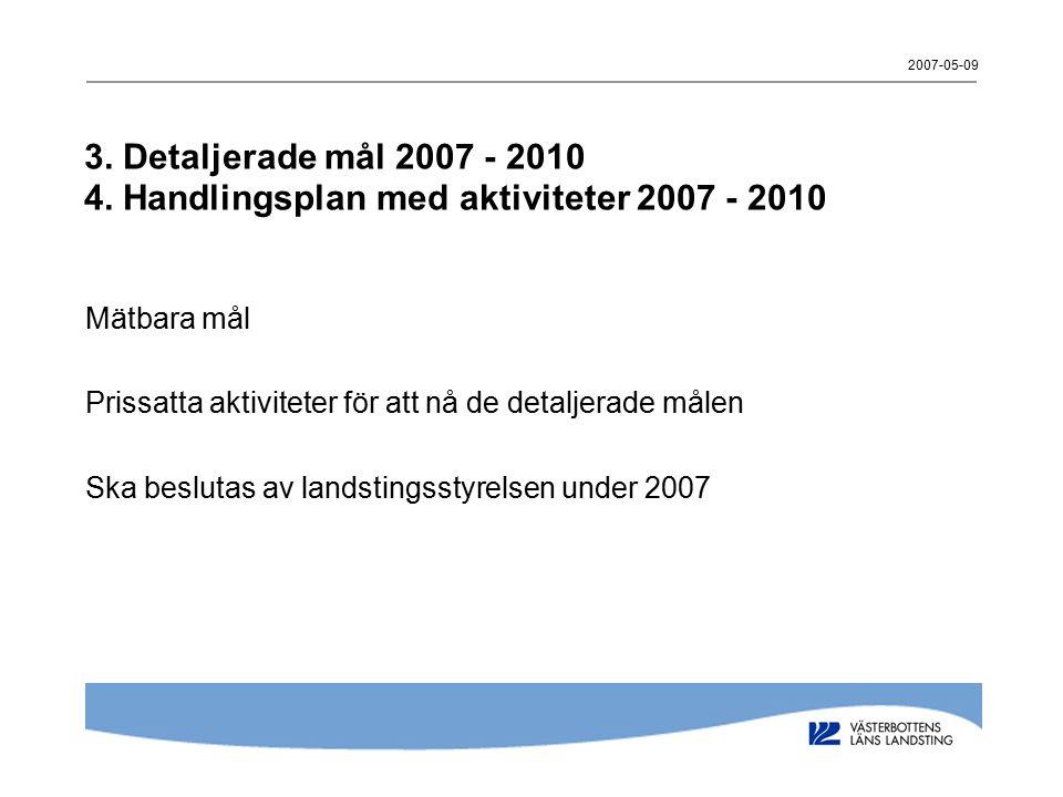 2007-05-09 3. Detaljerade mål 2007 - 2010 4. Handlingsplan med aktiviteter 2007 - 2010. Mätbara mål.