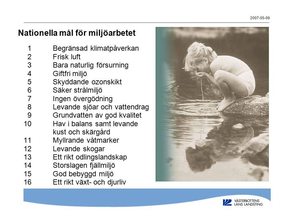 Nationella mål för miljöarbetet