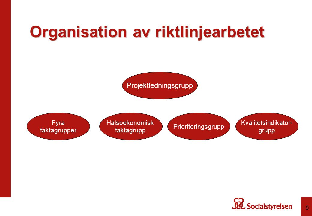 Organisation av riktlinjearbetet