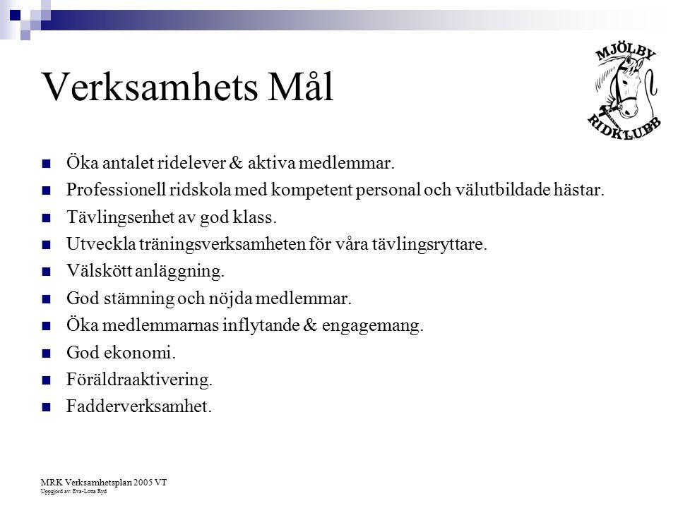 Verksamhets Mål Öka antalet ridelever & aktiva medlemmar.