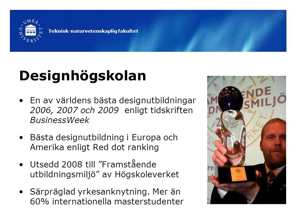 Designhögskolan En av världens bästa designutbildningar 2006, 2007 och 2009 enligt tidskriften BusinessWeek.