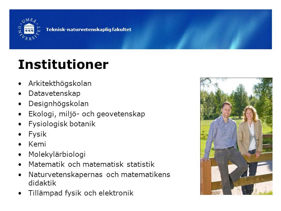 Institutioner Arkitekthögskolan Datavetenskap Designhögskolan