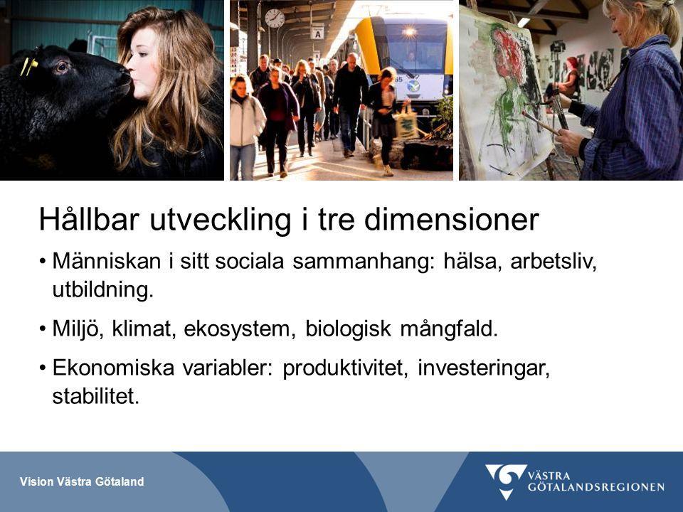 Hållbar utveckling i tre dimensioner