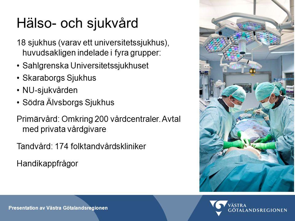 Hälso- och sjukvård 18 sjukhus (varav ett universitetssjukhus), huvudsakligen indelade i fyra grupper: