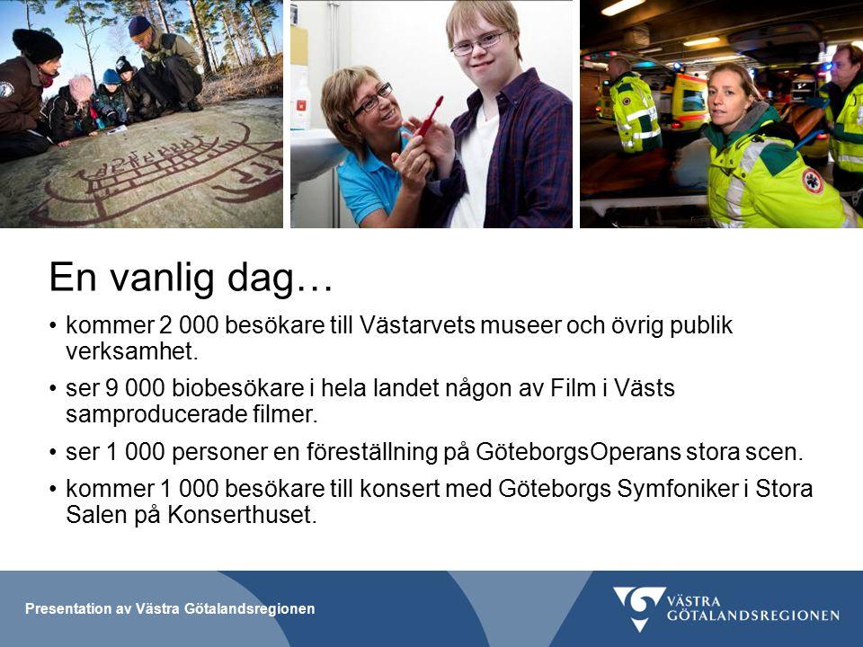 En vanlig dag… kommer 2 000 besökare till Västarvets museer och övrig publik verksamhet.