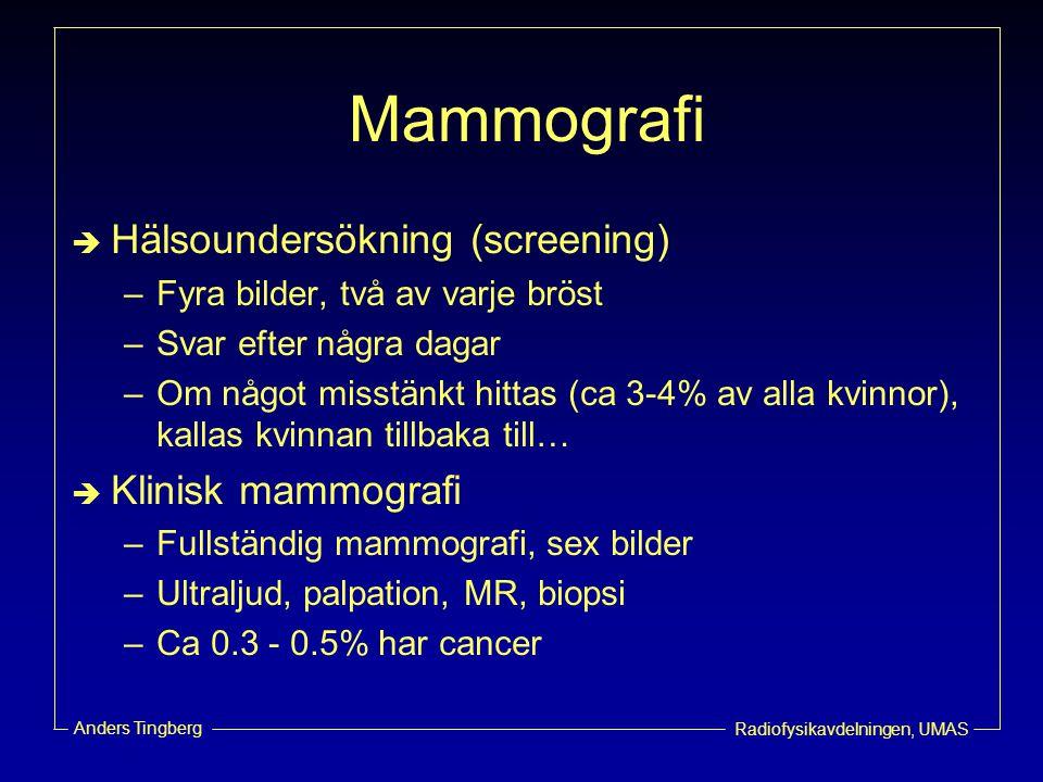 Mammografi Hälsoundersökning (screening) Klinisk mammografi