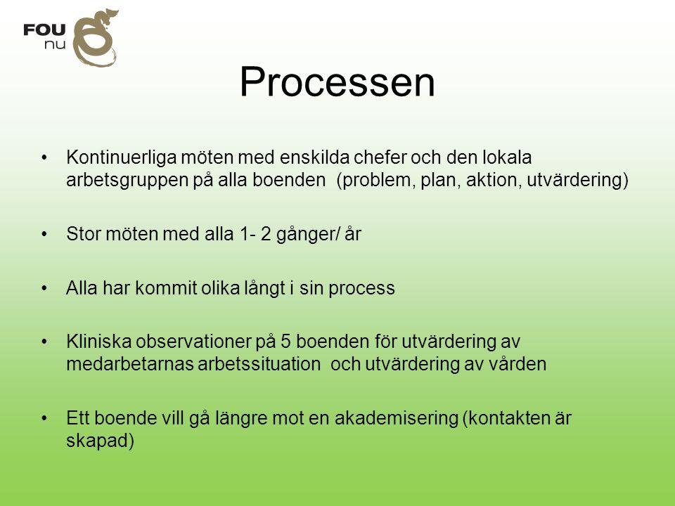 Processen Kontinuerliga möten med enskilda chefer och den lokala arbetsgruppen på alla boenden (problem, plan, aktion, utvärdering)