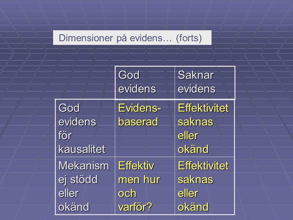 God evidens för kausalitet Evidens-baserad