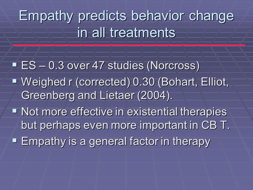 Empathy predicts behavior change in all treatments
