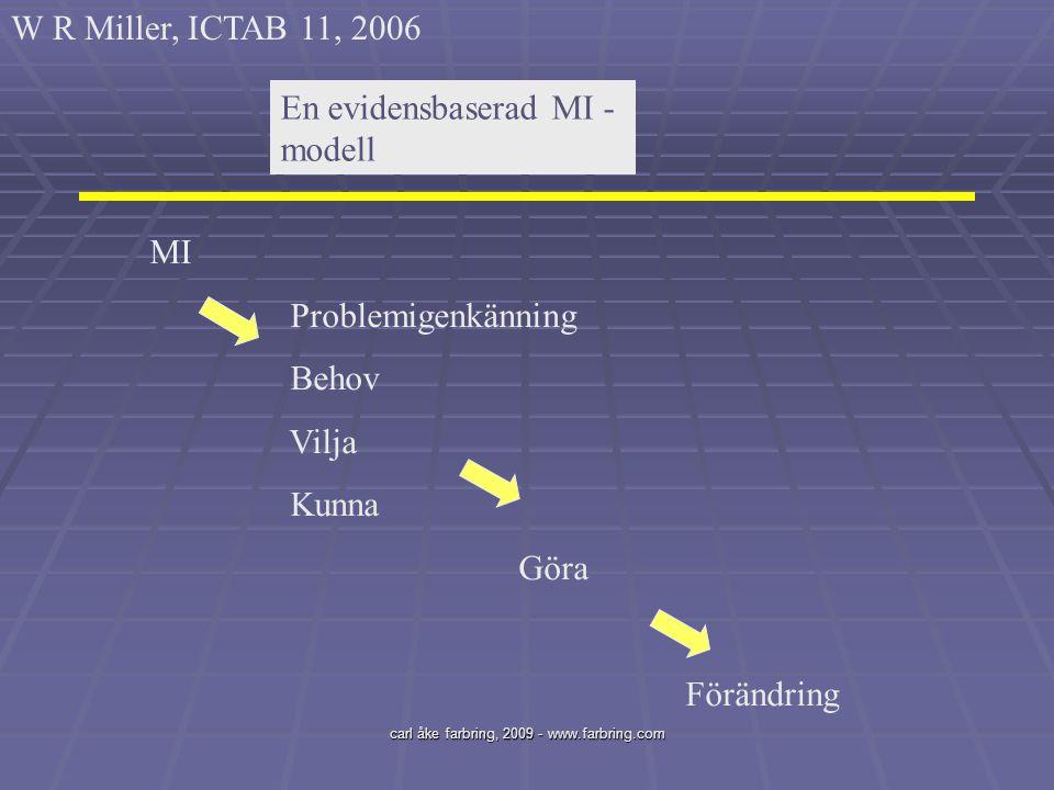 carl åke farbring, 2009 - www.farbring.com