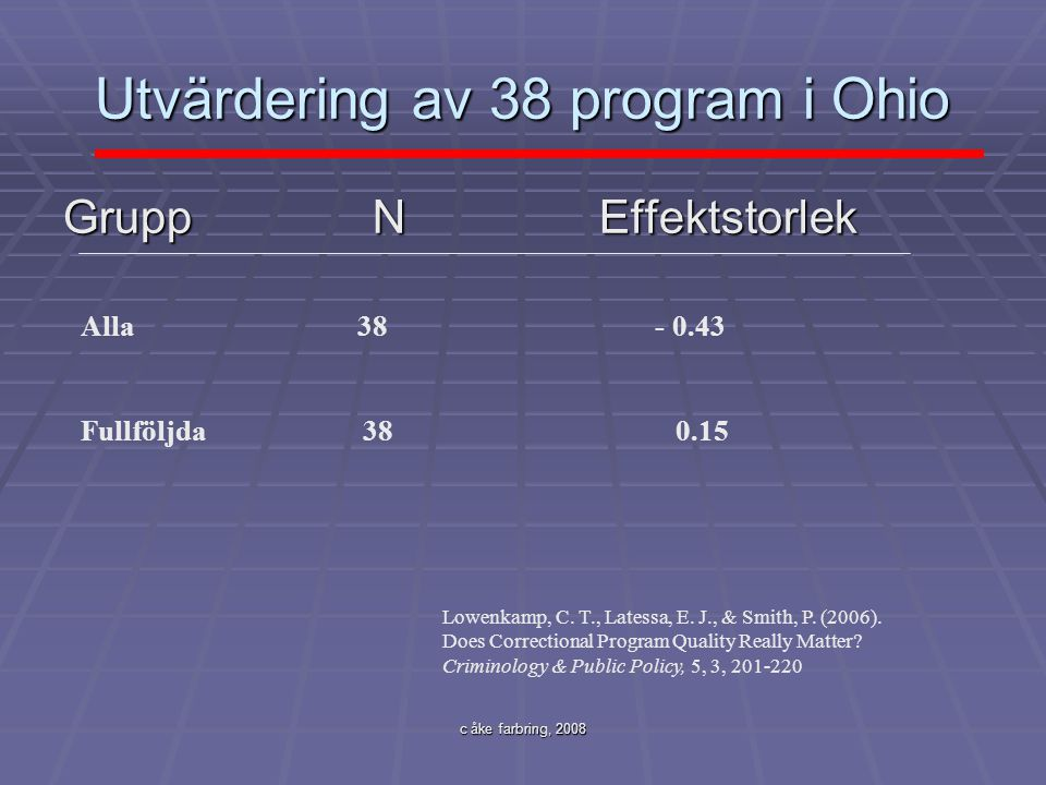 Utvärdering av 38 program i Ohio