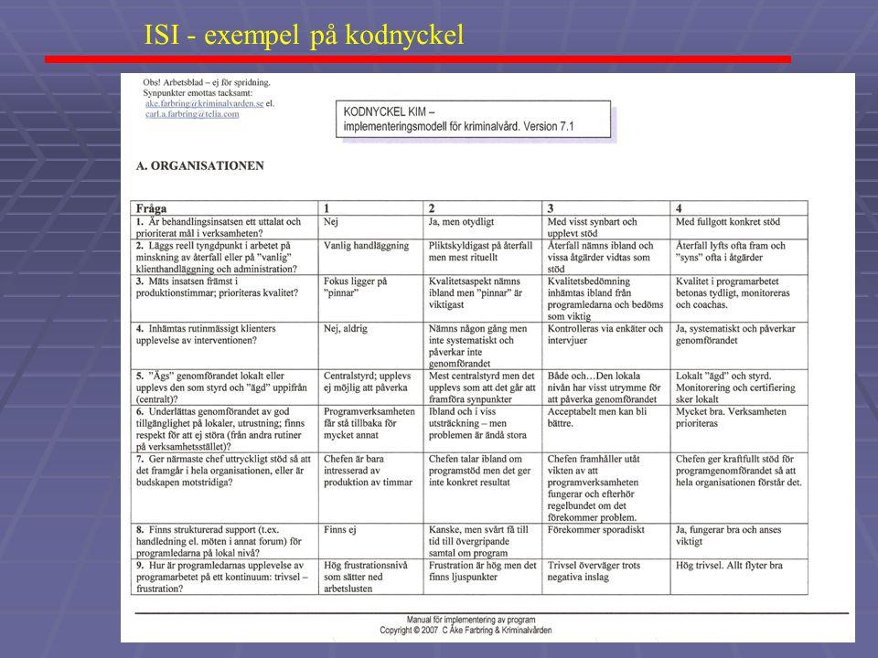 ISI - exempel på kodnyckel