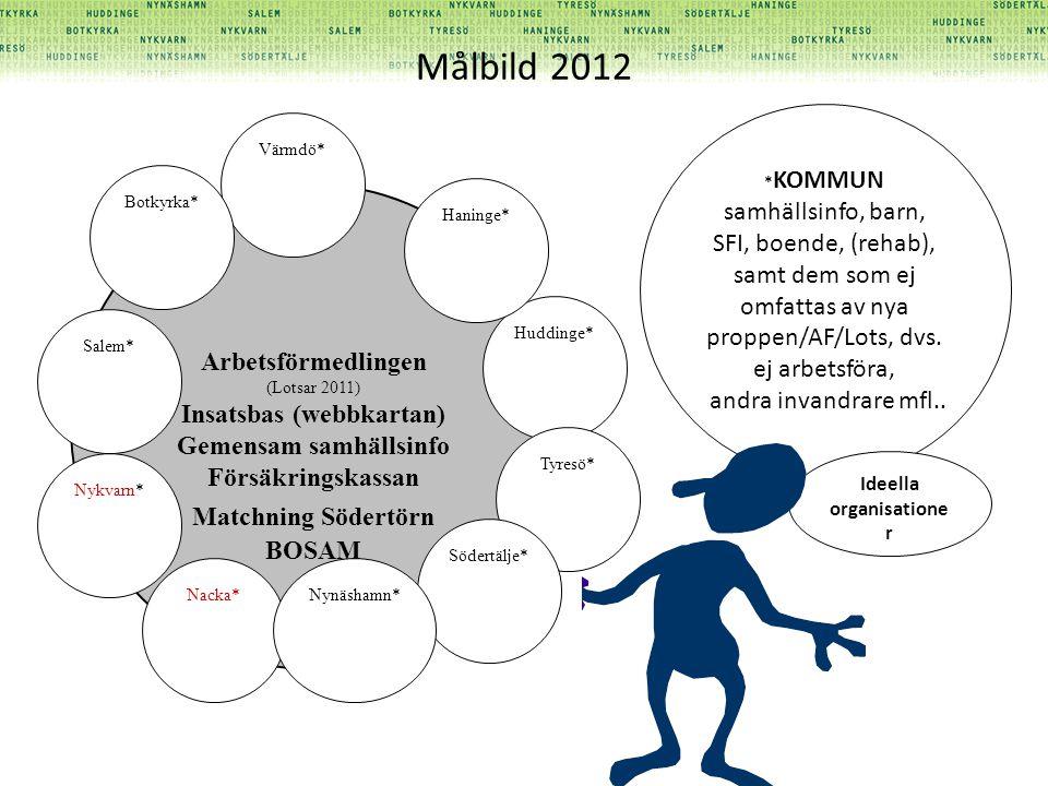 Insatsbas (webbkartan) Gemensam samhällsinfo