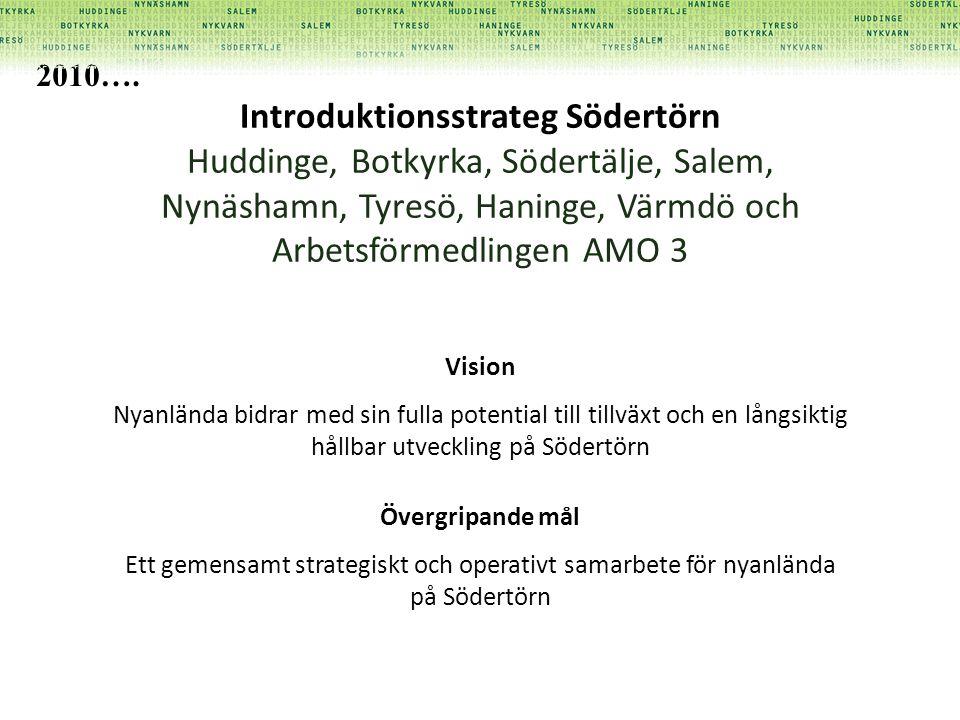 Introduktionsstrateg Södertörn