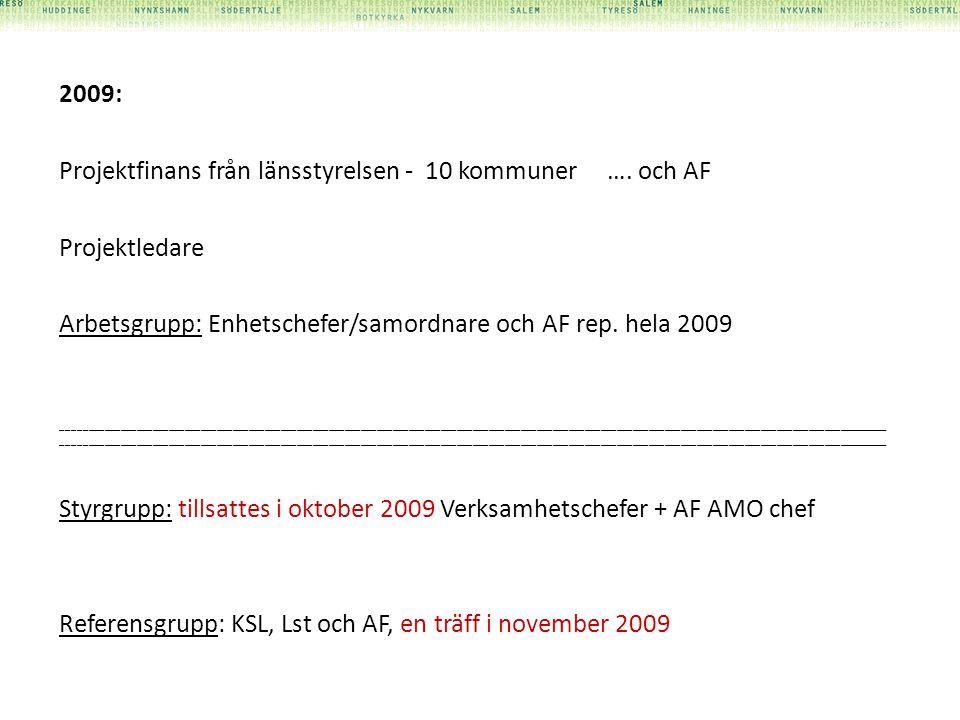 Projektfinans från länsstyrelsen - 10 kommuner …. och AF Projektledare