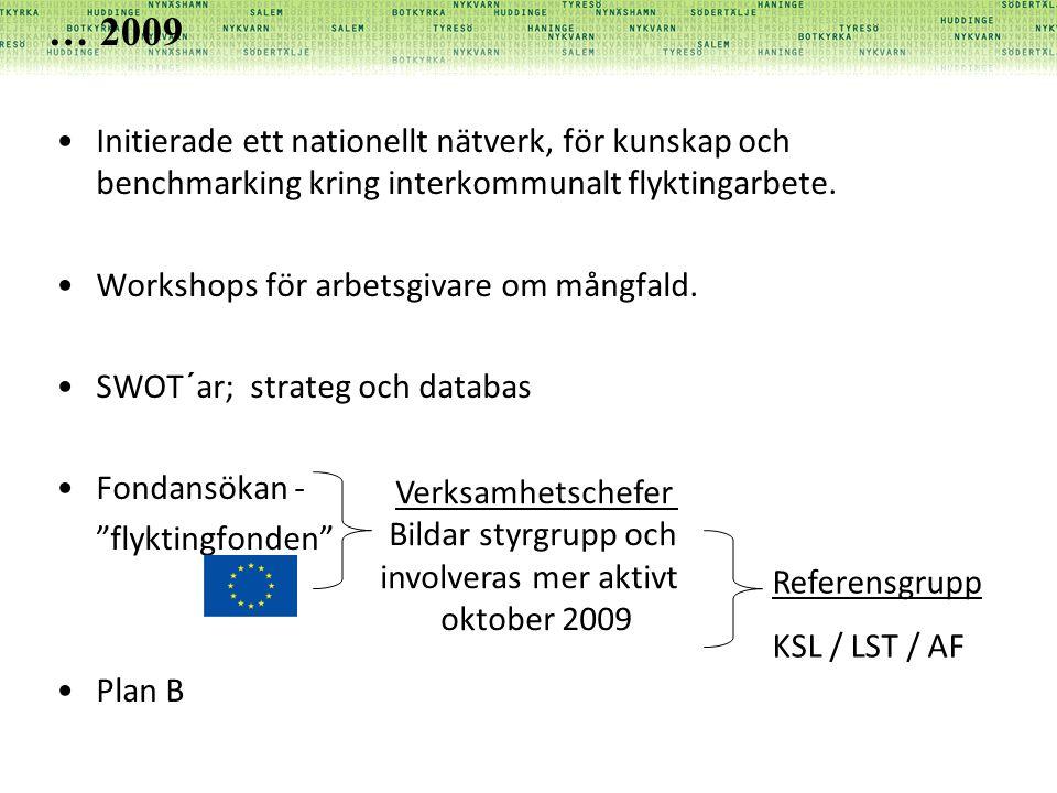 … 2009 Initierade ett nationellt nätverk, för kunskap och benchmarking kring interkommunalt flyktingarbete.