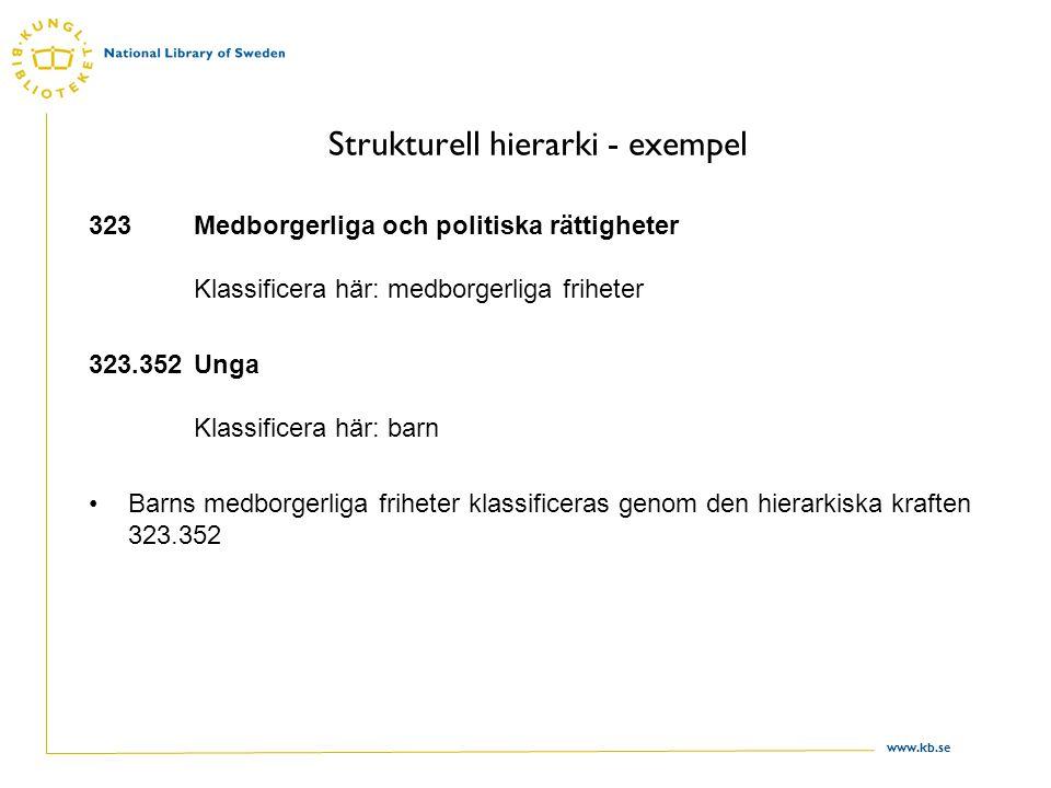 Strukturell hierarki - exempel