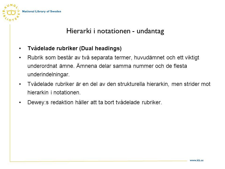 Hierarki i notationen - undantag