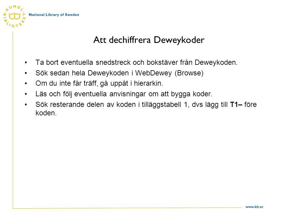 Att dechiffrera Deweykoder