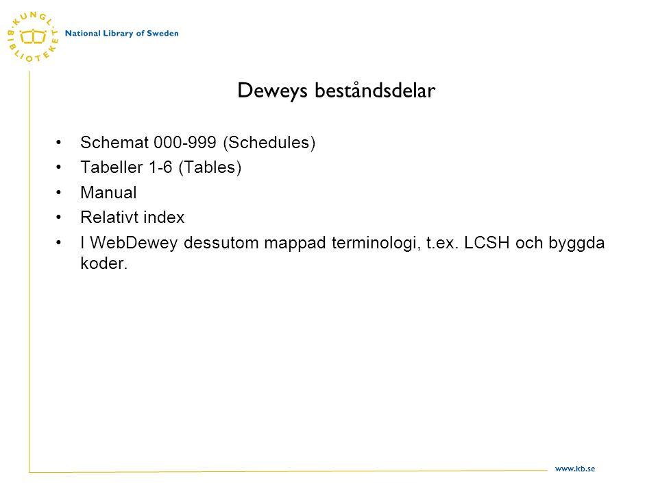 Deweys beståndsdelar Schemat 000-999 (Schedules) Tabeller 1-6 (Tables)