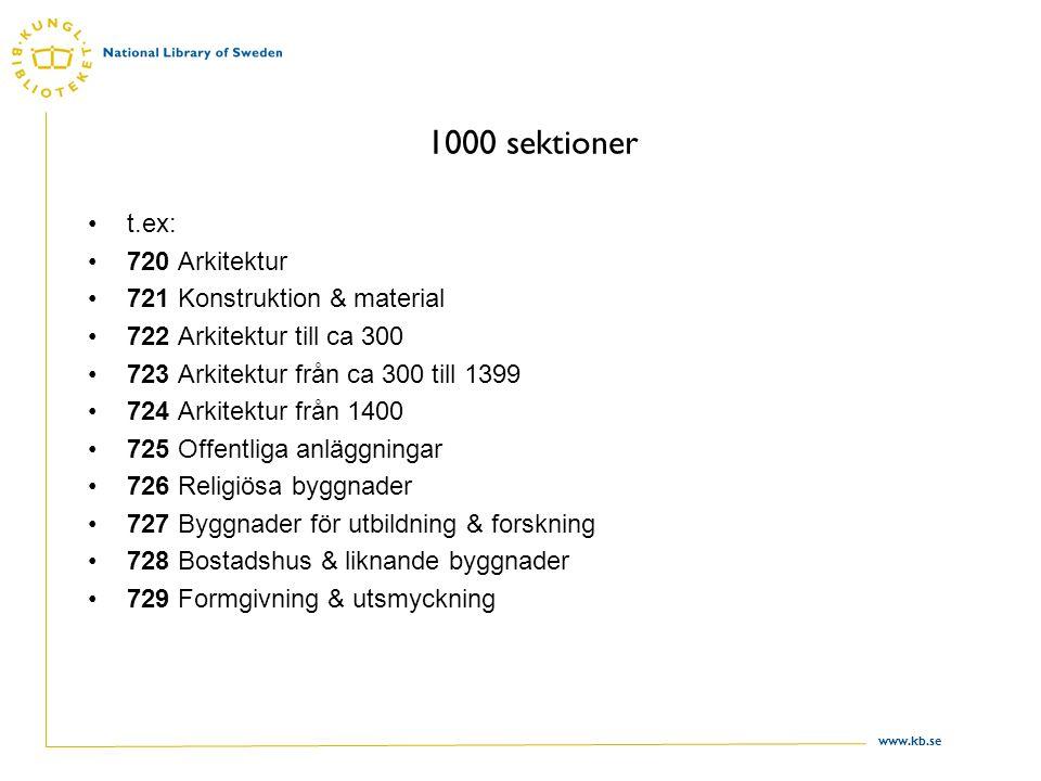 1000 sektioner t.ex: 720 Arkitektur 721 Konstruktion & material