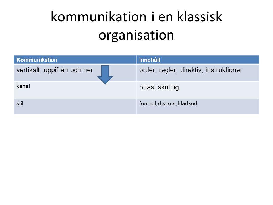 kommunikation i en klassisk organisation