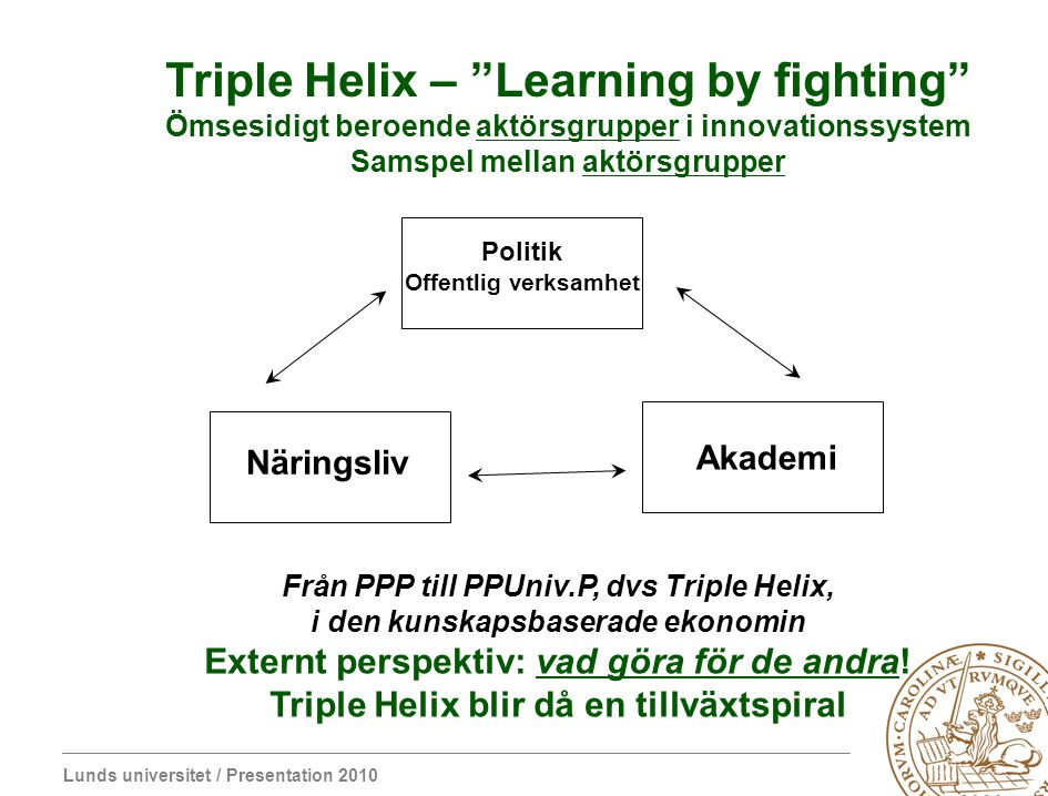Triple Helix – Learning by fighting