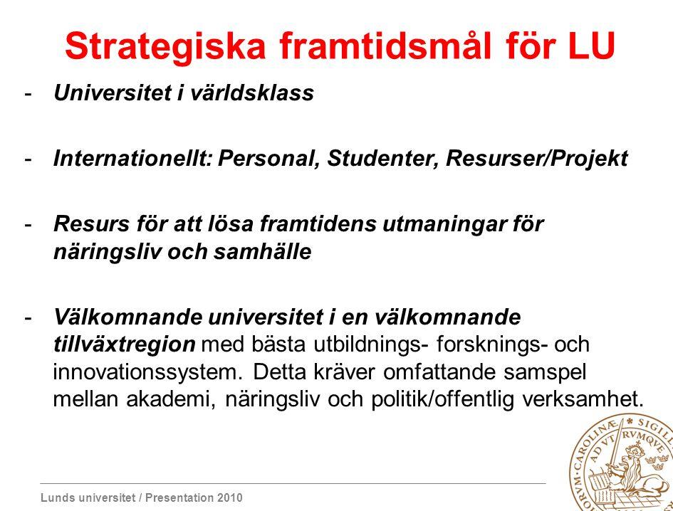 Strategiska framtidsmål för LU