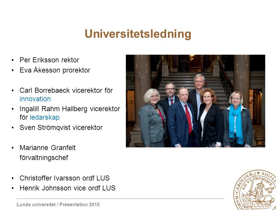 Universitetsledning Per Eriksson rektor Eva Åkesson prorektor